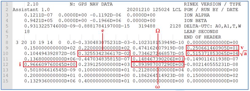 شکل 4: فایل ناوبری فایل RINEX نسخه 2.10